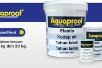 Harga Aquaproof, No Drop, dan Cat Anti Bocor Bangunan